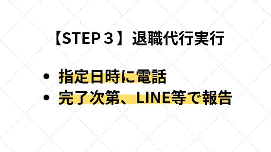 【STEP3】退職代行実行