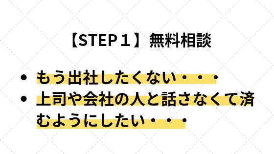 退職代行のSTEP1
